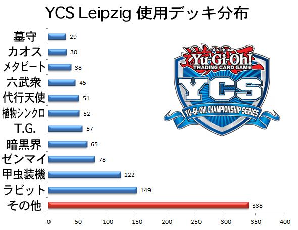 YCSLEIPZIGdeckpart2.jpg