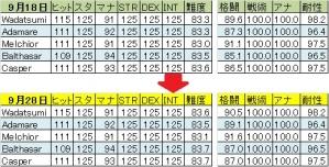 忍者犬修行経過0918-0928