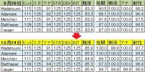 忍者犬修行経過0928-1024