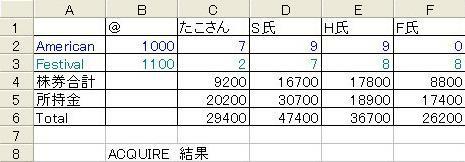 20100813 アクワイヤ結果表