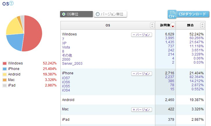 analyze_20131227_os.jpg