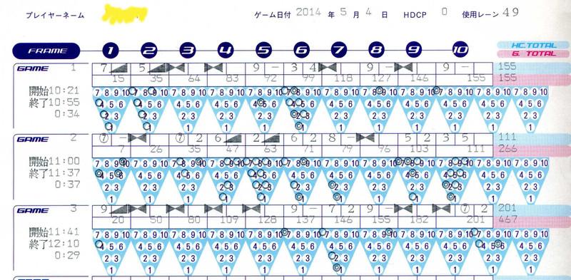 bowling_score_201_2014_05_04.jpg