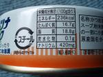 ツナ缶栄養成分