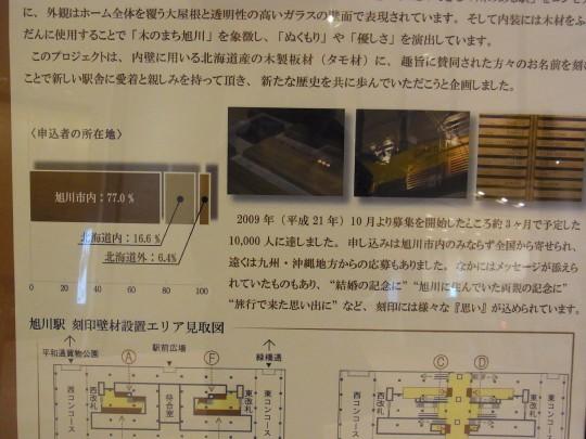 旭川駅62