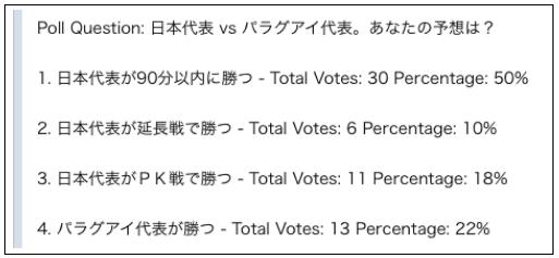 日本代表 vs パラグアイ代表。あなたの予想は?