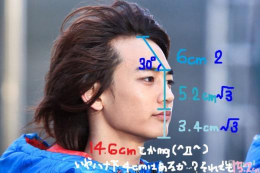 minhos forehead