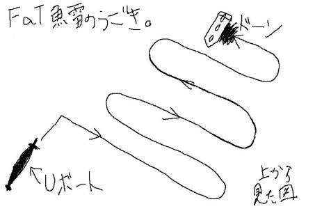 FaT魚雷航跡図