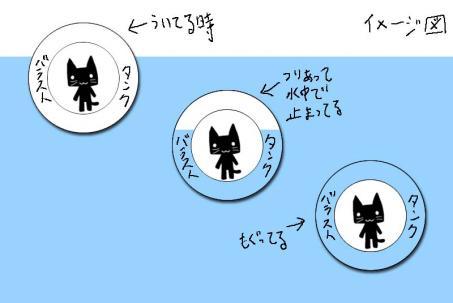 潜水艦断面図