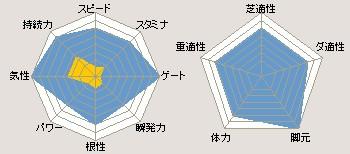 2011y06m21d_194356166.jpg
