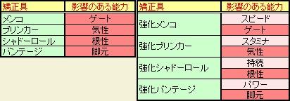 2011y06m25d_205400234.jpg