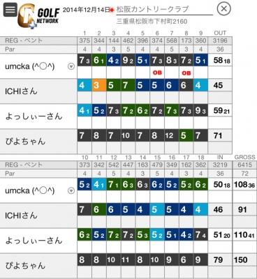 20141214score.jpg