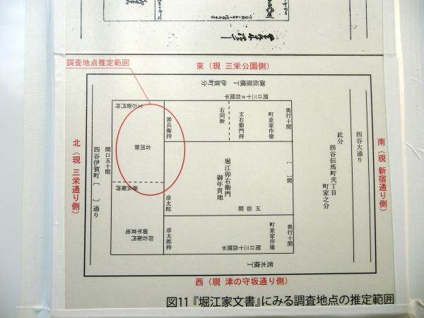 三栄町遺跡 「堀江文書」にみる調査現地