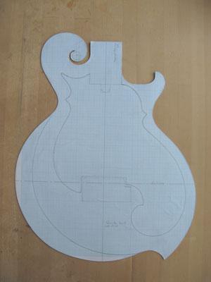 ギター設計