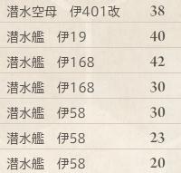 140106潜水艦娘