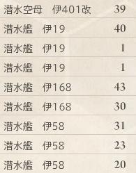 140107潜水艦3セット
