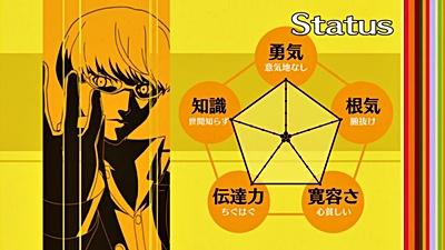 Persona4 1-5