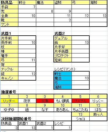 第10回シグナス(水)