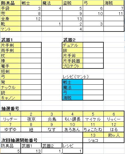 第11回シグナス(土)