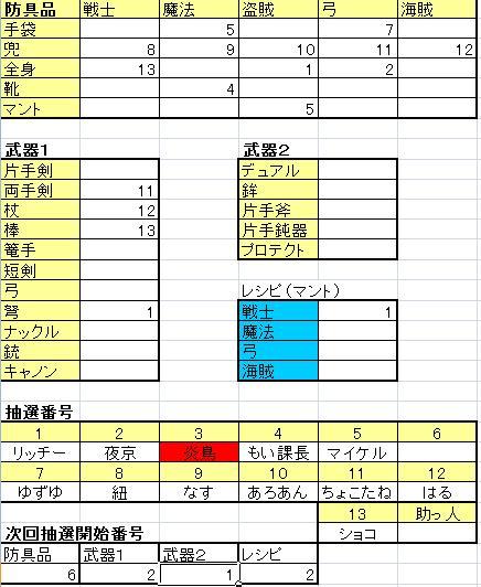第12回シグナス(月)