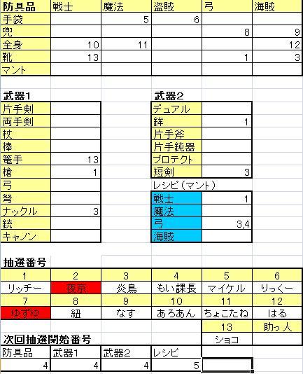 第13回目シグナス(水)