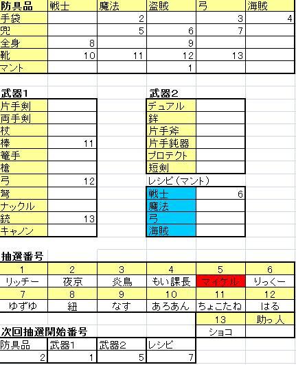 第14回シグナス(水)
