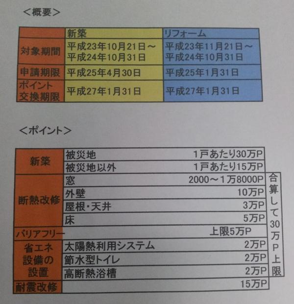 2012-01-30 16.56.4722