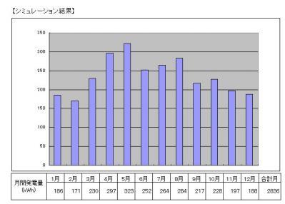 20110109_fune_shumi_23.jpg