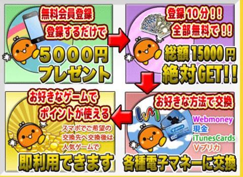 スマポ<無料でお小遣い15000円>