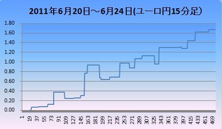 20110625-ユロ