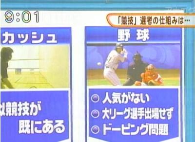 薬球 プロ野球の視聴率と野球情報
