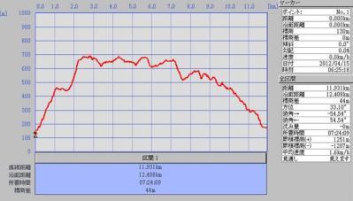 2012-04-15-146.jpg