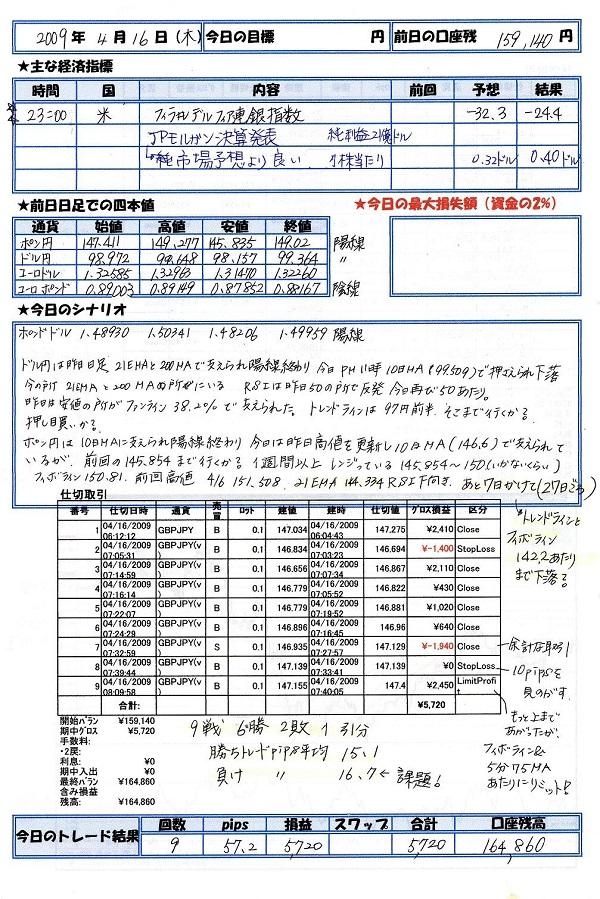 ゆん氏トレードノート2
