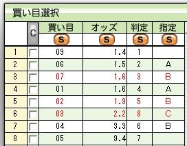 きさらぎ賞3