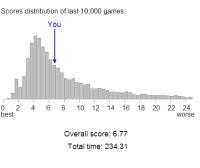 graph_convert_20130807022722.png