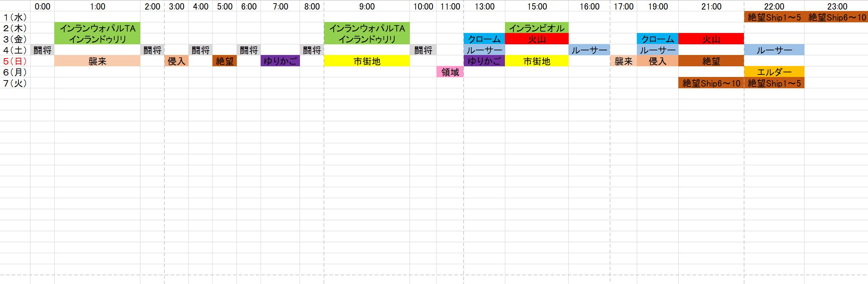 bandicam 2014-10-01 20-46-11-921