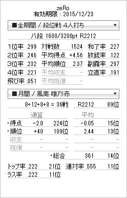 tenhou_prof_20141103.png
