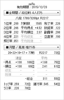 tenhou_prof_20141109.png