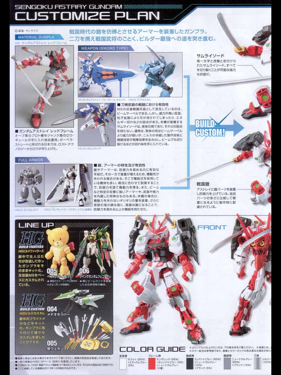 HGBF_Sengoku_Astray_Gundam_11.jpg