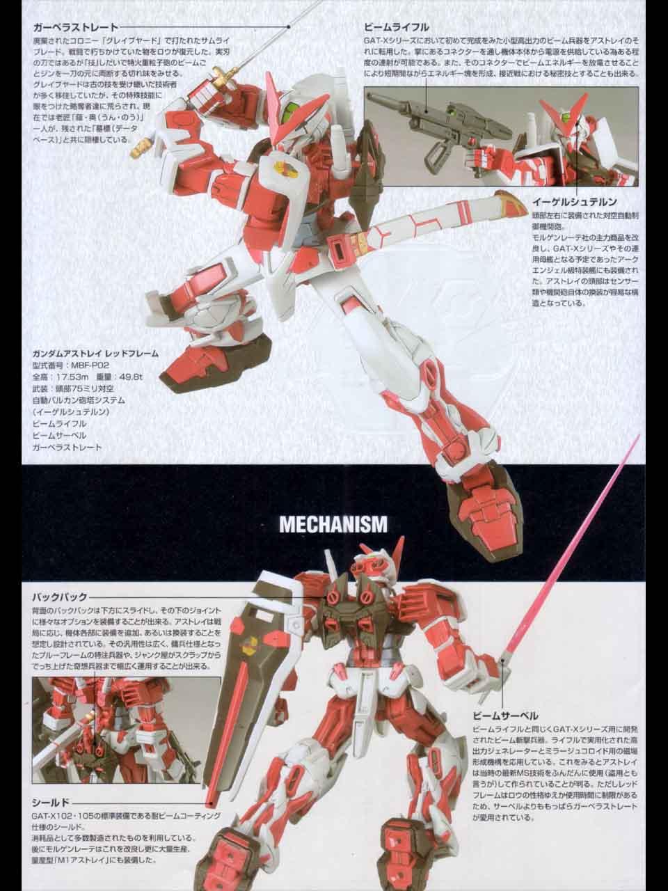 HG_MBF_P02_RED_FRAME_07.jpg