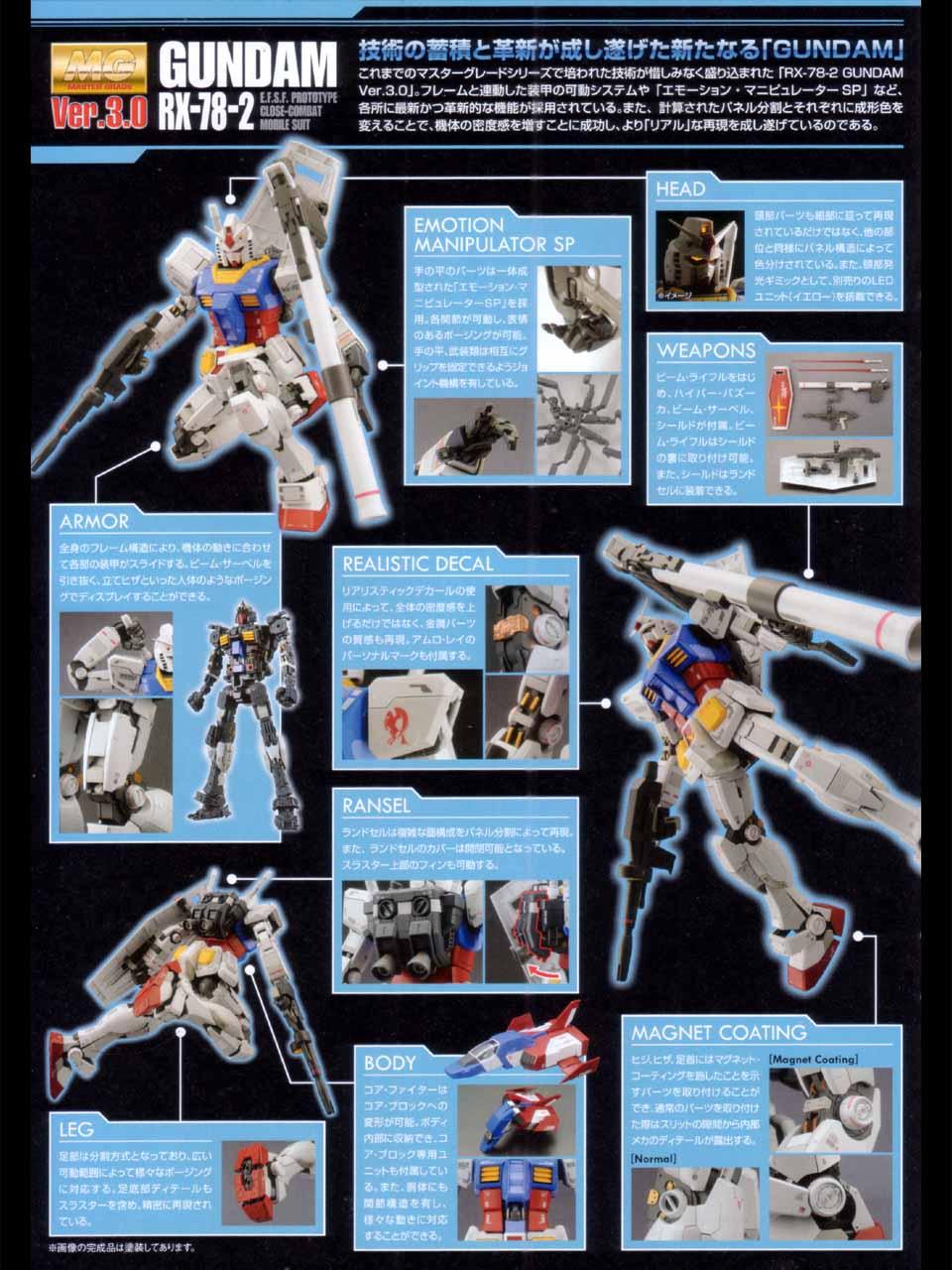 MG_RX78_2_Gundam_Ver3_A06.jpg