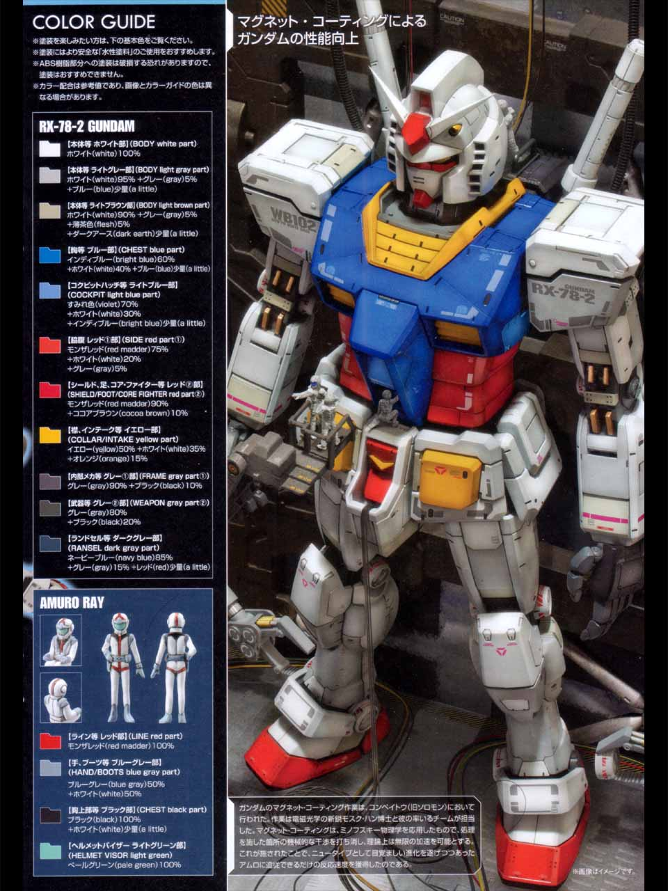 MG_RX78_2_Gundam_Ver3_A07.jpg