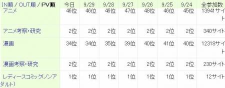 ブログ村総139-24B