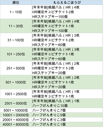 2014nn_rank.jpg