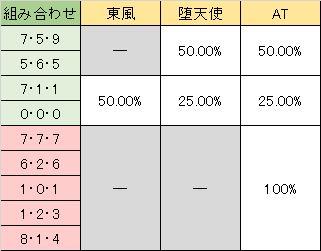 20141123152033016.png
