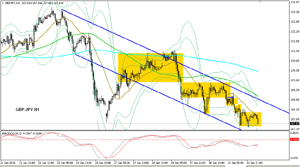 GBPJPY1H.png