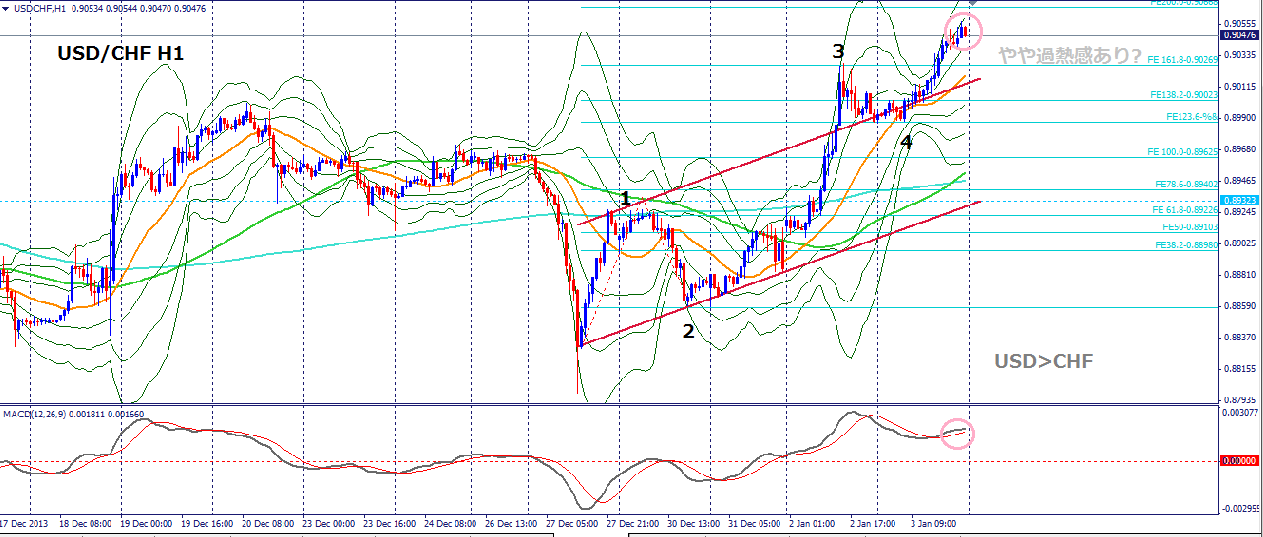 USDCHF0105.png
