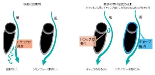 d2_2.jpg