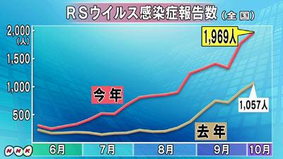 1018_03_graph.jpg