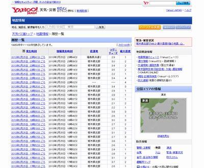 25日栃木北部でM6.2震度5強 余震続く...火山性地震か?