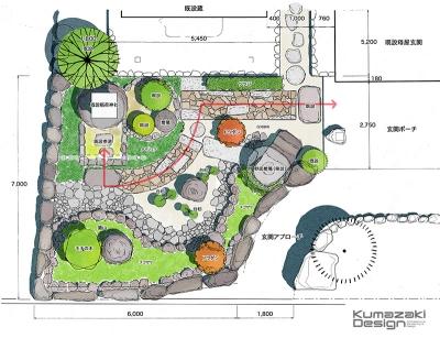造園 庭 外構 ガーデニング 平面図 手書き平面図 手描き平面図 配置図 フォトショップ photoshop